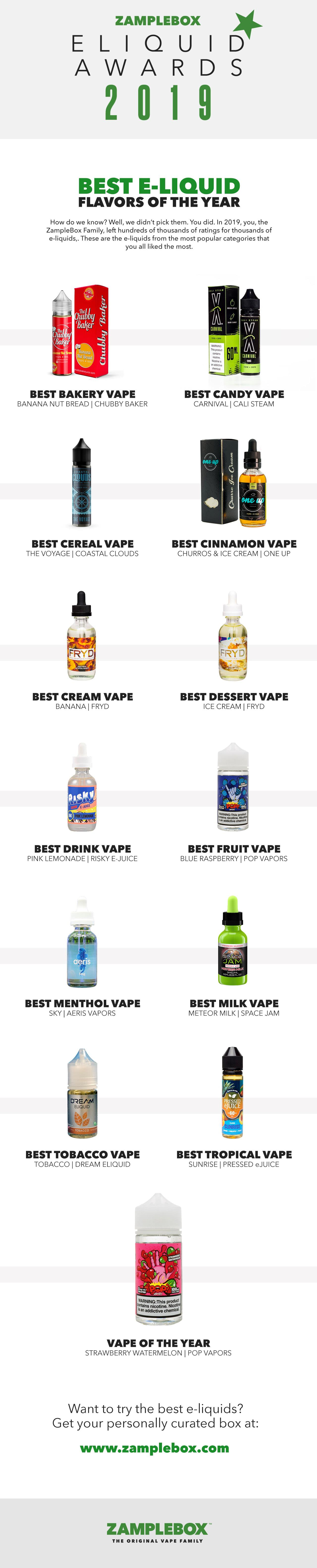 Best E-Juice Flavors