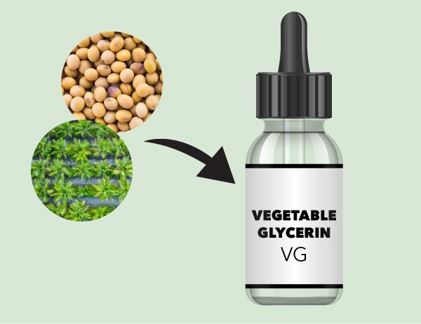 vape juice vegetable glycerin.png